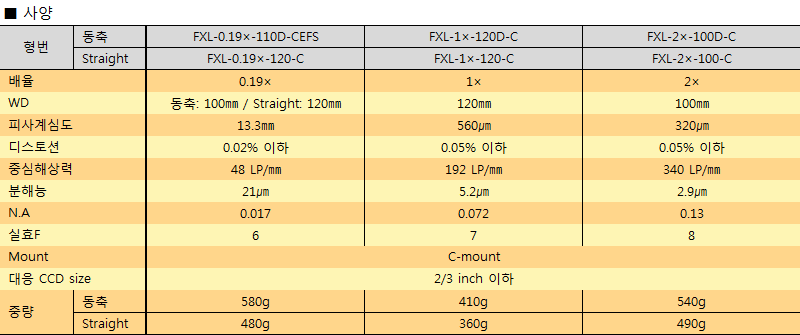 fxl-series_specification.png