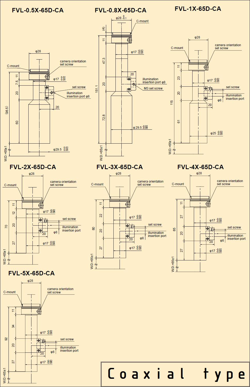 fvl65-coaxial.png