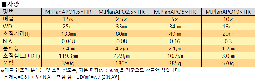 MPlanAPOHR_spec.png