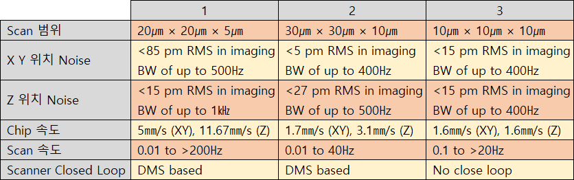 AFM_Specification_02.png