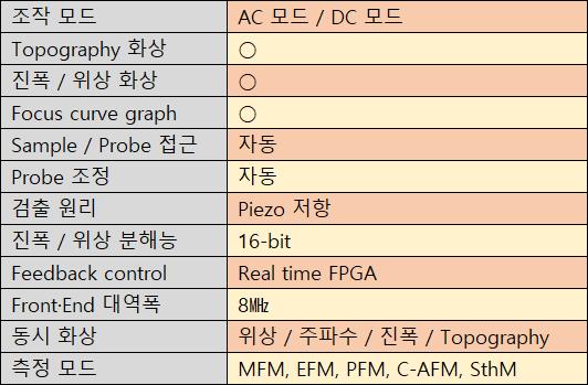AFM_Specification_01.png